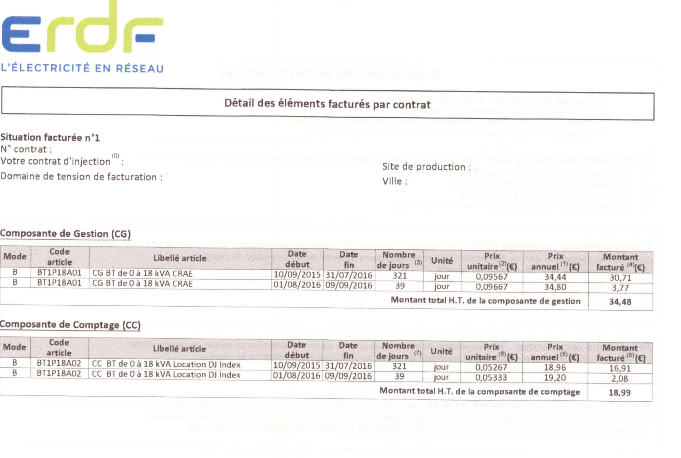 Information facture : prenez soin de votre gestion de facture