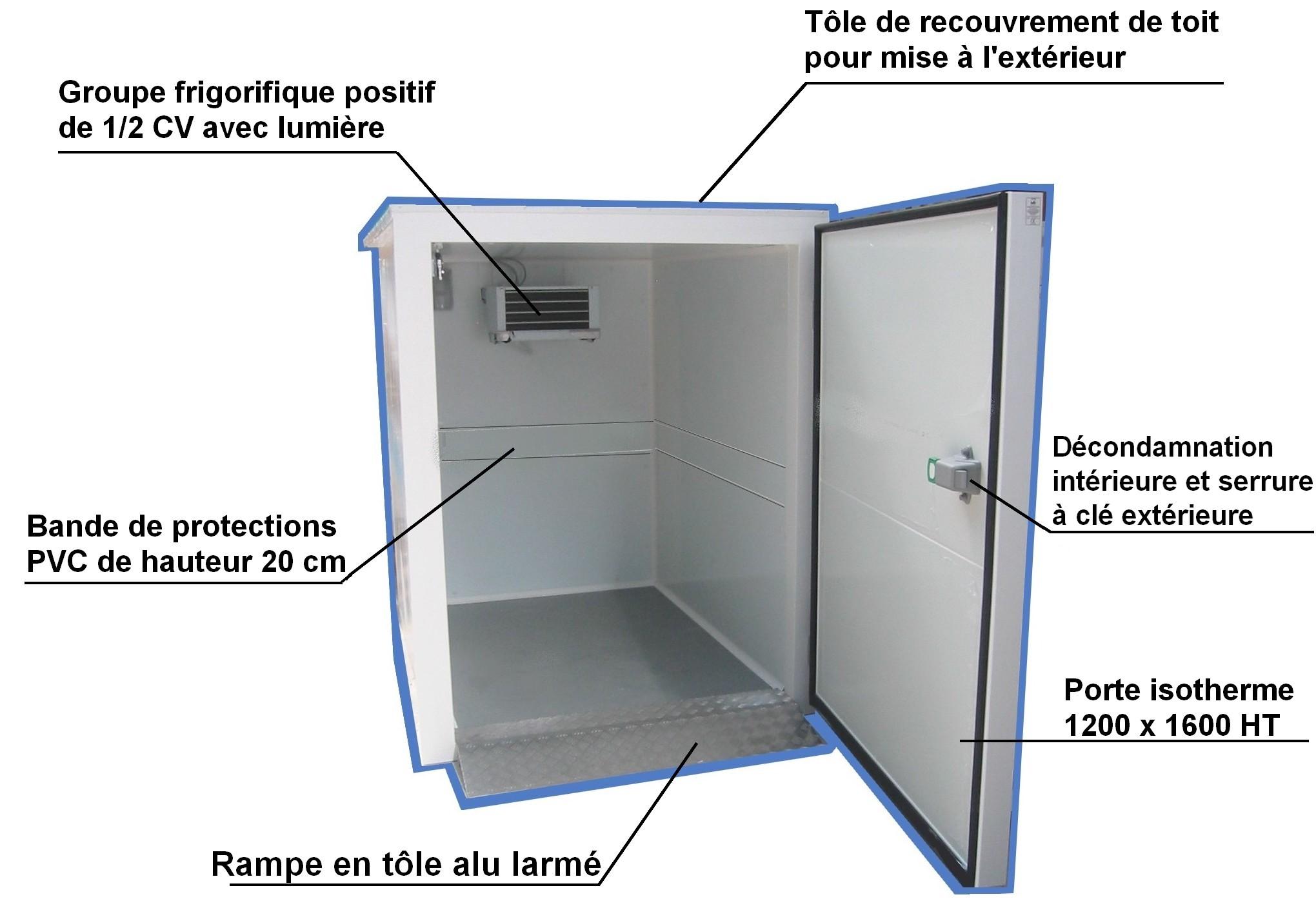 L'hygiène dans un restaurant : quels sont les équipements adaptés ?